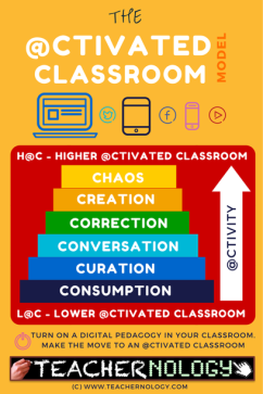 @ctivated classroom